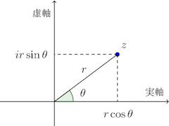 1jihenkan-graph-002.png