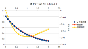Euler-gosa-007.png