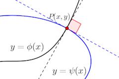 chokkou-graph-000.png