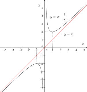 graph-136.png