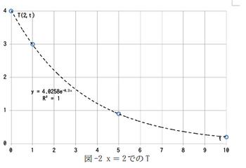 kaiketsu-graph-002.png