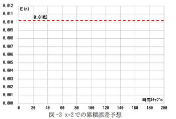 kaiketsu-graph-003.png
