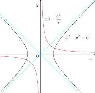 kaiten-graph-001.png
