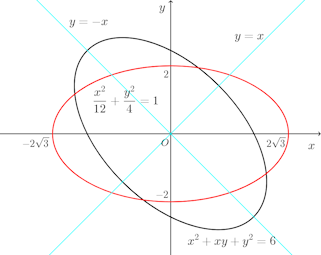 kaiten-graph-002.png