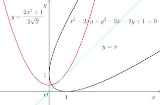 kaiten-graph-003.png