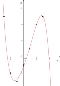 lsm-graph-03.png