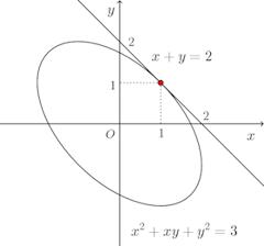 sessen-graph-001.png